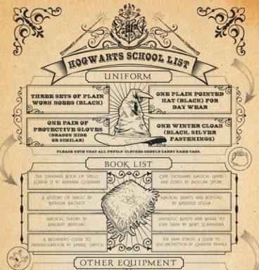 Poster Poudlard list (9,5x61)